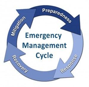 EM-Cycle-Logo
